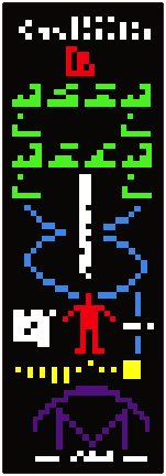 The Arecibo message, showing numbers, elements of life, magic molecules, the double helix, a human image and a self-portrait of the sender.