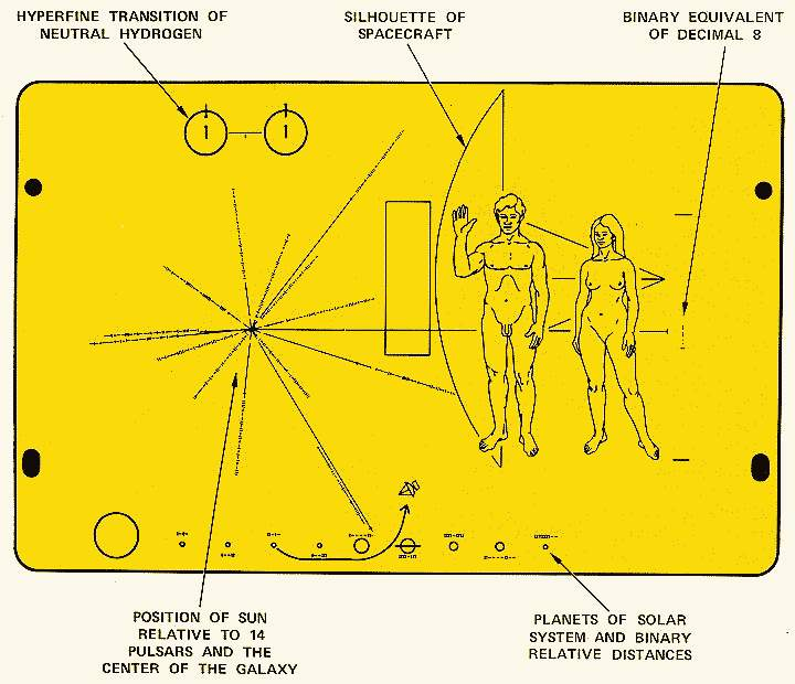 Pioneer 10 and 11's plaques.